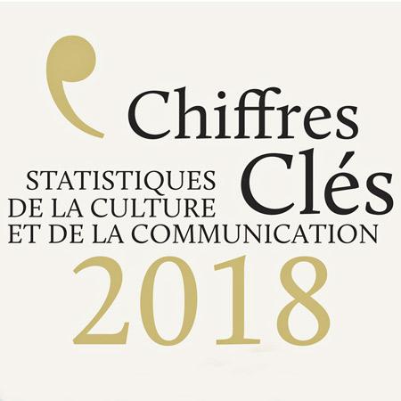Chiffres clés de la culture et de la communication 2018